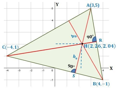 Drawing the solution of example 1 of the orthocenter of a triangle