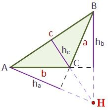 Drawing of the outer orthocenter to the triangle and its three heights