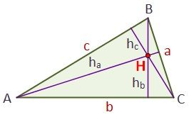Drawing of the orthocenter of a triangle as the intersection of the three altitudes