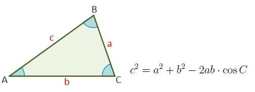 Drawing a triangle for the generalized Pythagorean theorem 2