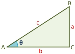 Drawing of the right triangle to calculate the secant